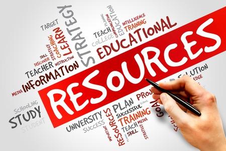 business resources: RESOURCES word cloud, education concept