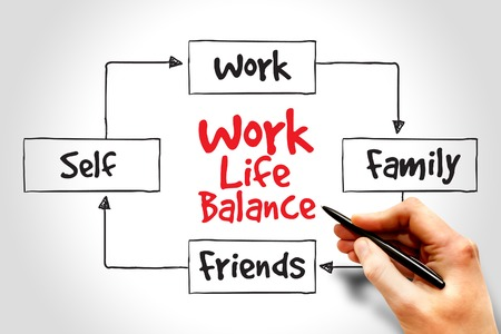working model: Work Life Balance mind map process concept Stock Photo