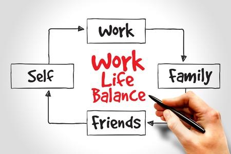 Work Life Balance mindmap proces-concept Stockfoto