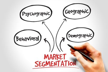 Market segmentation mind map, business management strategy