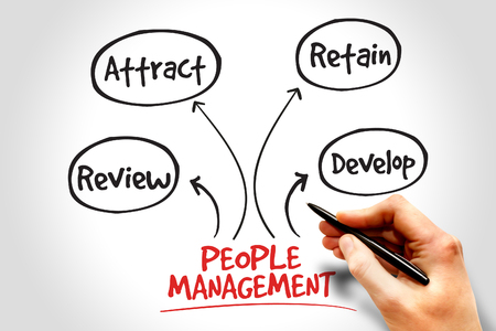 People management mind map, business strategy concept photo