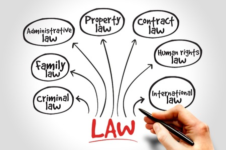 international criminal court: Law practices mind map, business concept strategy Stock Photo
