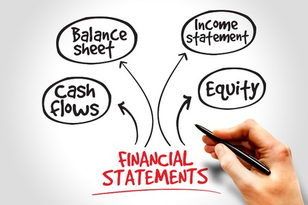 cash in hand: Financial statements mind map, business concept