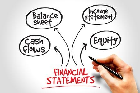 flow diagram: Financial statements mind map, business concept