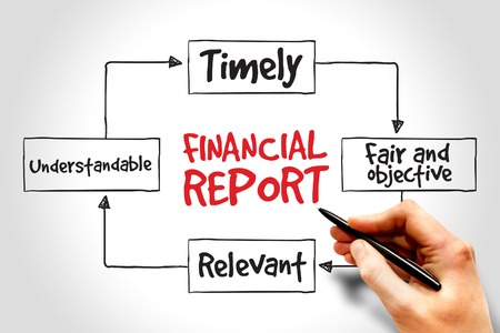 mind map: Financial report mind map, business concept Stock Photo