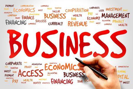 powerful creativity: BUSINESS word cloud concept