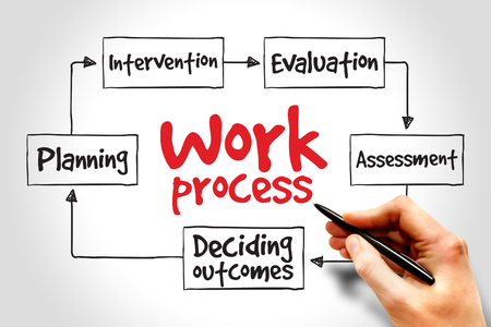 mind map: Work process mind map, business concept Stock Photo