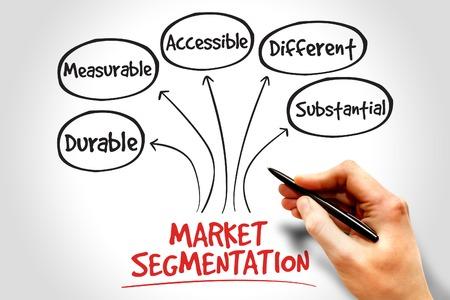 La segmentación del mercado mapa mental, concepto de negocio
