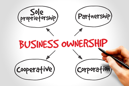 Business ownership mind map concept Stock Photo