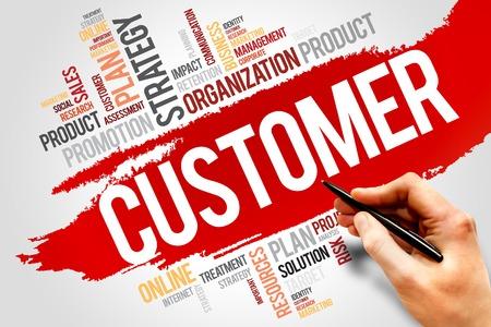 customer facing: CUSTOMER word cloud, business concept Stock Photo