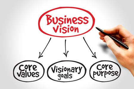 competitiveness: Business Vision mind map concept Stock Photo
