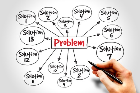 Problem solving aid mind map business concept