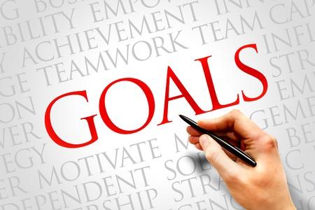 metas: Objetivos de nube de la palabra, concepto de negocio