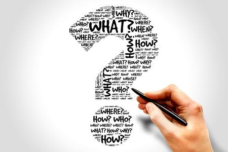 Question mark, Question words concept
