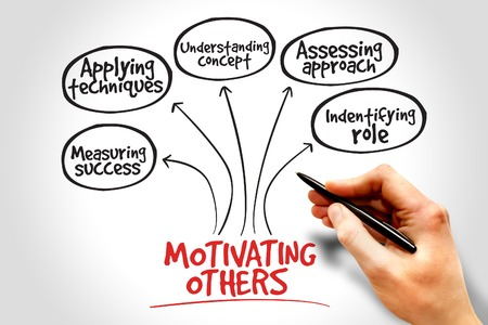 motivating: Motivating others mind map, business concept Stock Photo