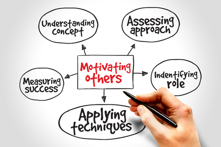 others: Motivating others mind map, business concept Stock Photo