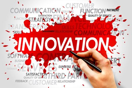 innovator: Word cloud of INNOVATION related items