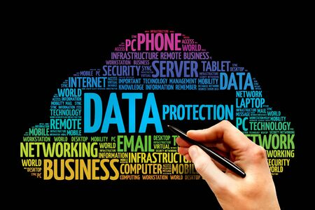 encoding: Data protection word cloud concept