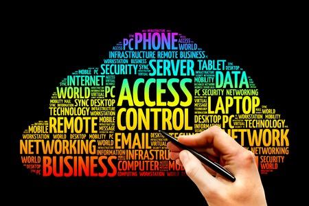 access control: Access control word cloud concept