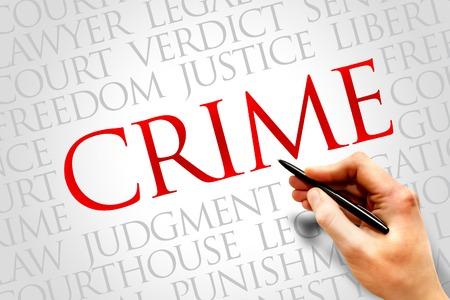 crime: Crime word cloud concept