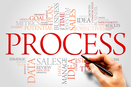 word processors: Process word cloud, business concept