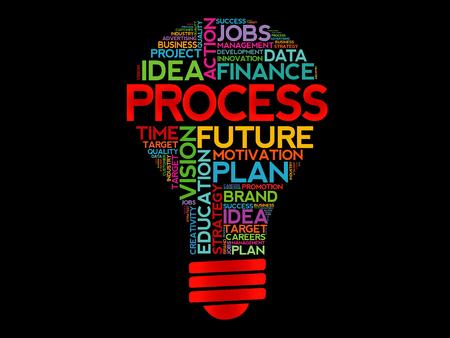 PROCESS bulb word cloud, business concept Illustration