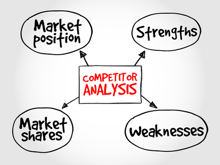 strengths: Competitor analysis mind map business concept Illustration