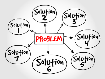 solve problem: Problem solving aid mind map business concept