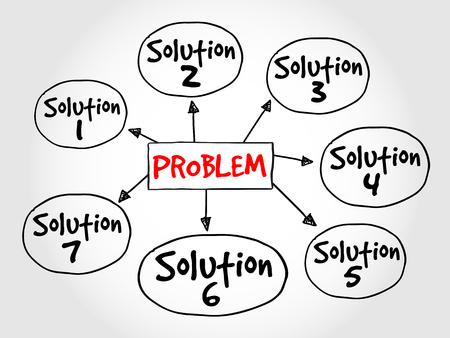Problem solving concetto aiuti mente la mappa di affari