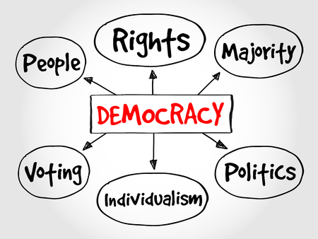 voting rights: Democracy mind map concept Illustration