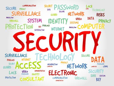 trojanhorse: SECURITY word cloud, business concept