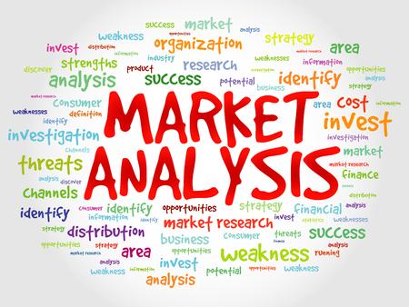 Market Analysis word cloud, business concept