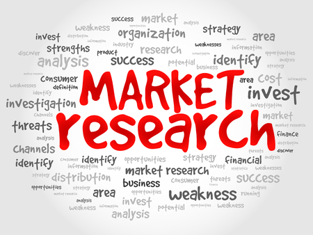 research: Market research word cloud, business concept