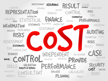 difficult decision: COST word cloud, business concept