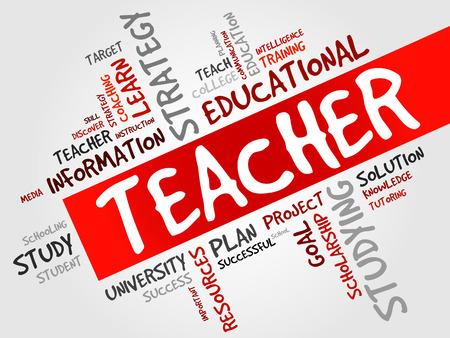 extramural: TEACHER word cloud, education concept