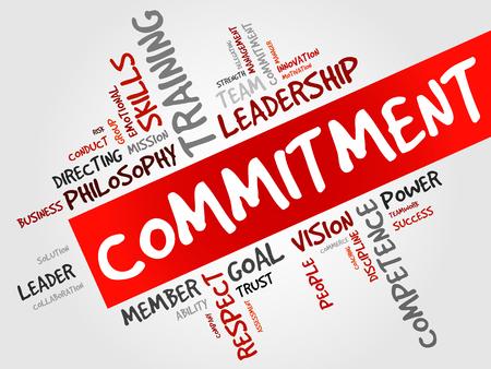Commitment woordwolk, business concept