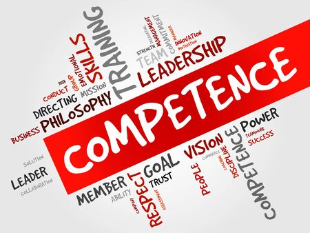 competent: COMPETENCE word cloud, business concept