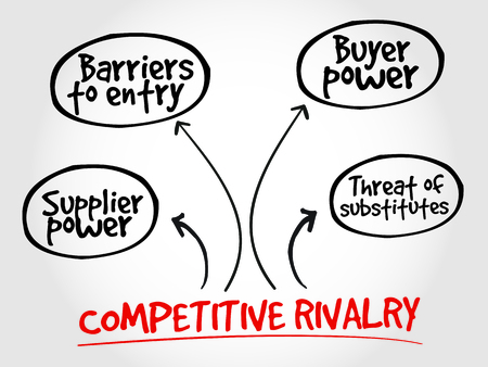 rivalry: Competitive rivalry porter five forces business concept Illustration