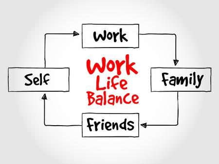 work life: Work Life Balance mind map process concept Illustration