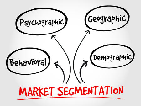 segmentation: Market segmentation mind map, business management strategy