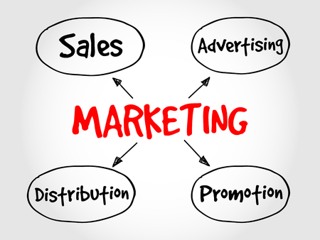 components: Marketing components business management strategy concept Illustration
