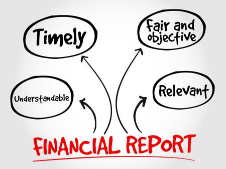 Financial report mind map, business concept Illustration