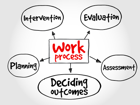 outcomes: Work process mind map, business concept Illustration
