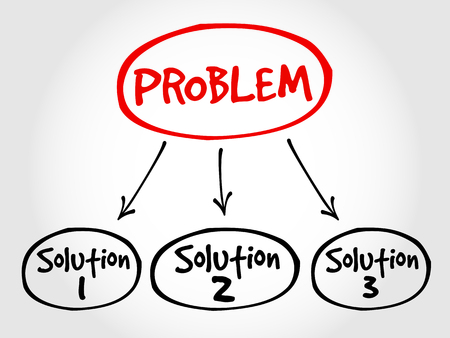 Problem solving aid mind map business concept 版權商用圖片 - 44941406