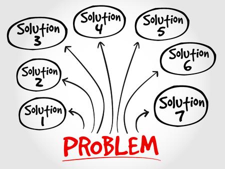 mind map: Problem solving aid mind map business concept