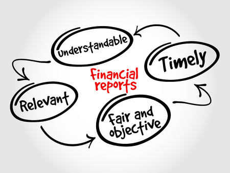 understandable: Financial reports mind map, business concept Illustration