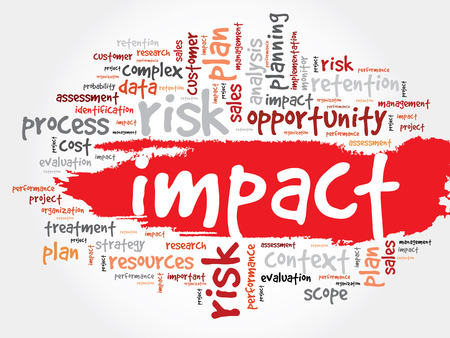 avoidance: Word cloud of IMPACT related items, presentation background