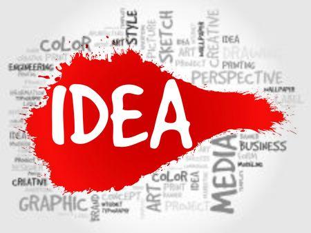 generating: IDEA word cloud, business concept