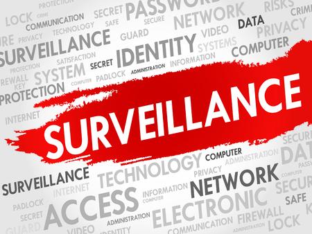surveying: Surveillance word cloud, security concept Illustration