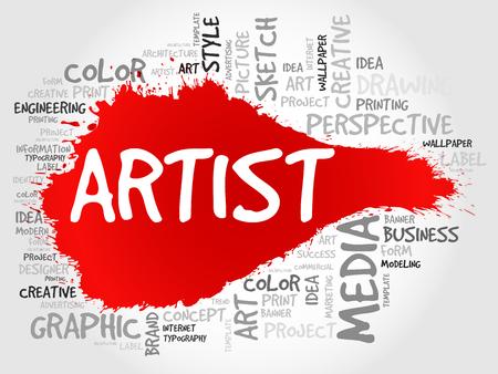 mixed wallpaper: ARTIST word cloud, business concept